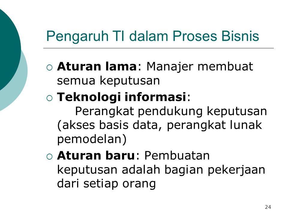 Pengaruh TI dalam Proses Bisnis