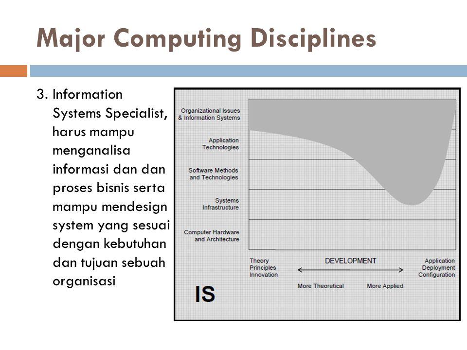 Major Computing Disciplines