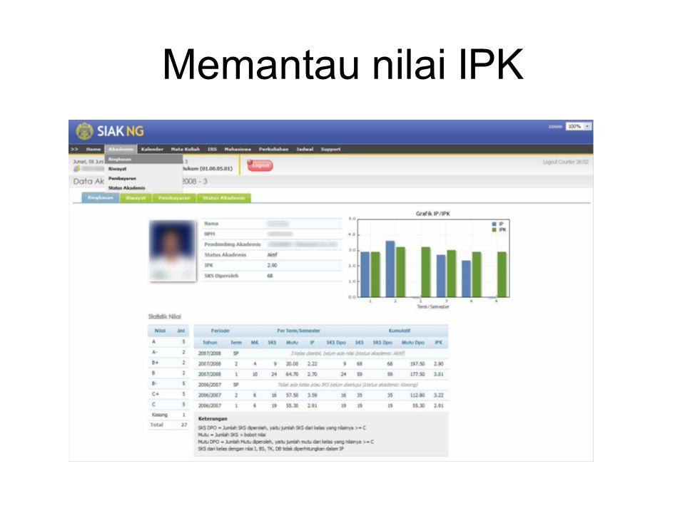 Memantau nilai IPK
