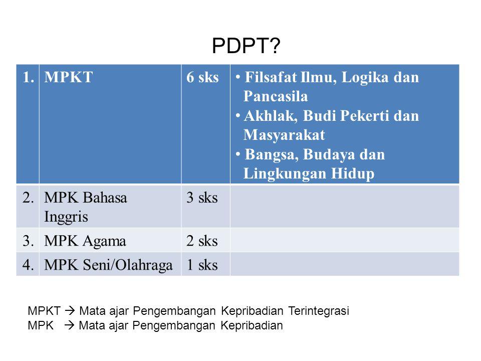 PDPT 1. MPKT 6 sks Filsafat Ilmu, Logika dan Pancasila