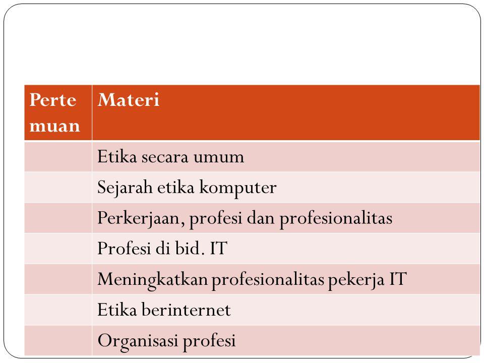 Pertemuan Materi. Etika secara umum. Sejarah etika komputer. Perkerjaan, profesi dan profesionalitas.