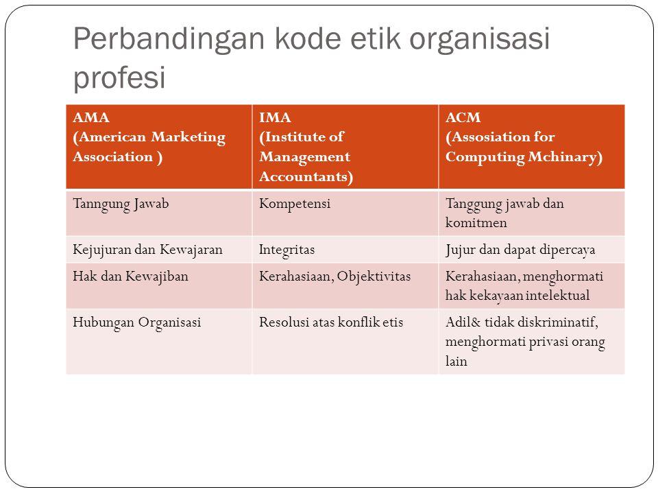 Perbandingan kode etik organisasi profesi