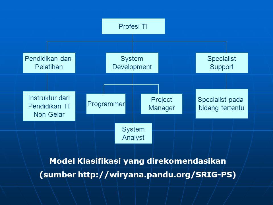 Model Klasifikasi yang direkomendasikan