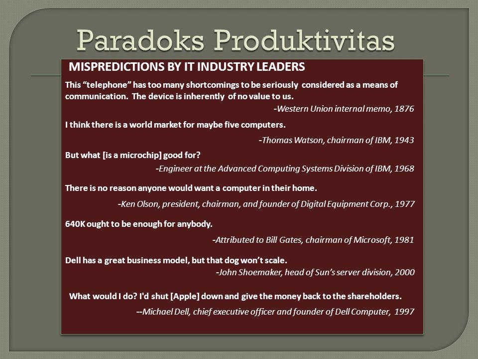 Paradoks Produktivitas