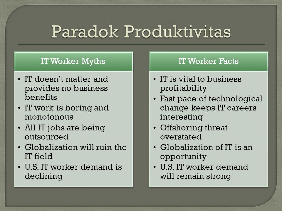 Paradok Produktivitas