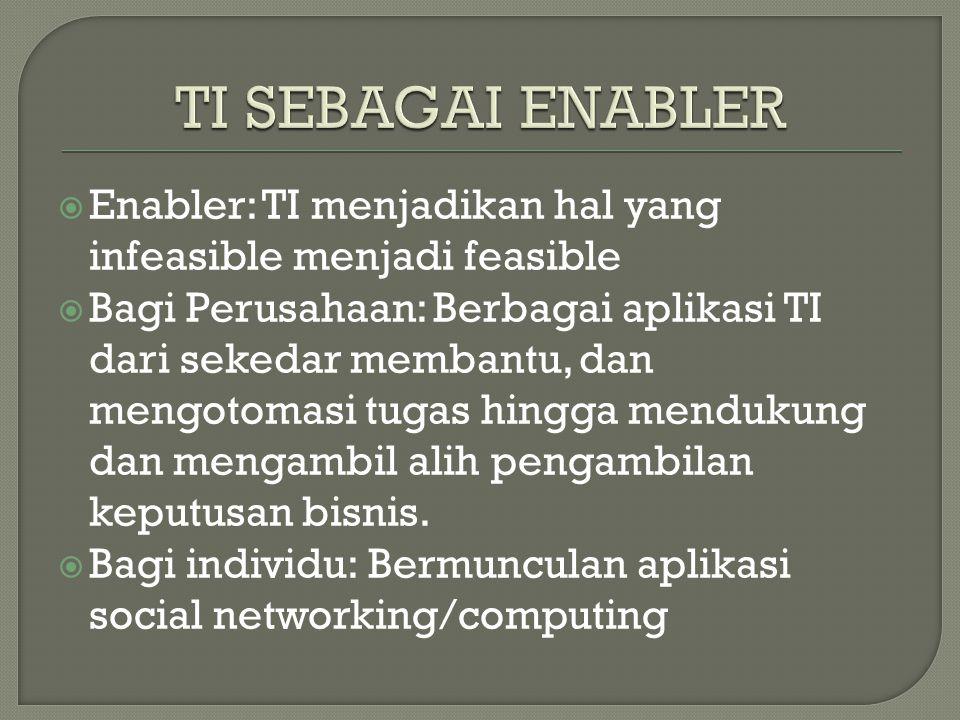 TI SEBAGAI ENABLER Enabler: TI menjadikan hal yang infeasible menjadi feasible.