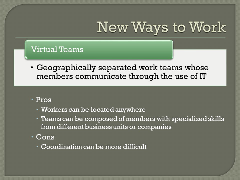 New Ways to Work Pros Cons Workers can be located anywhere