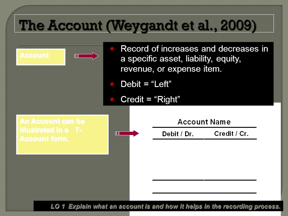 The Account (Weygandt et al., 2009)