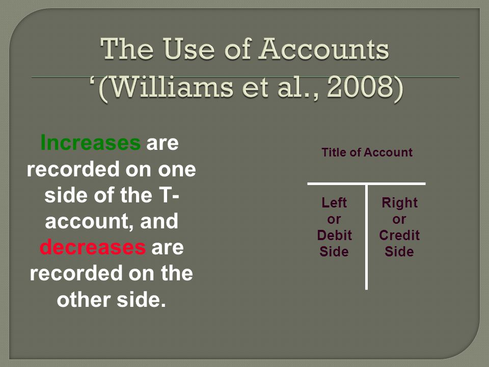 The Use of Accounts '(Williams et al., 2008)