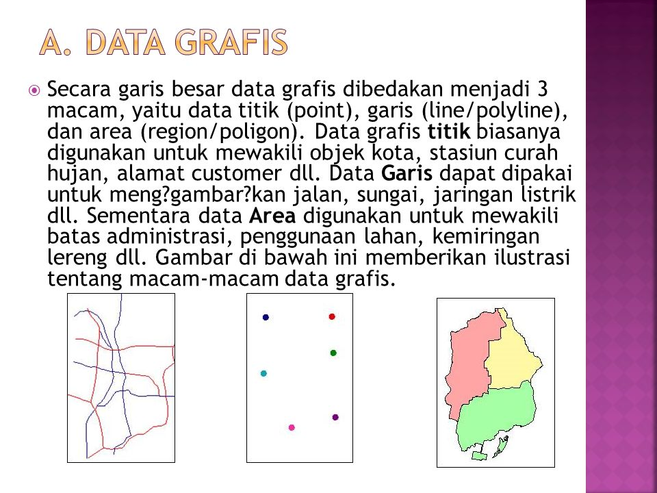 A. Data Grafis