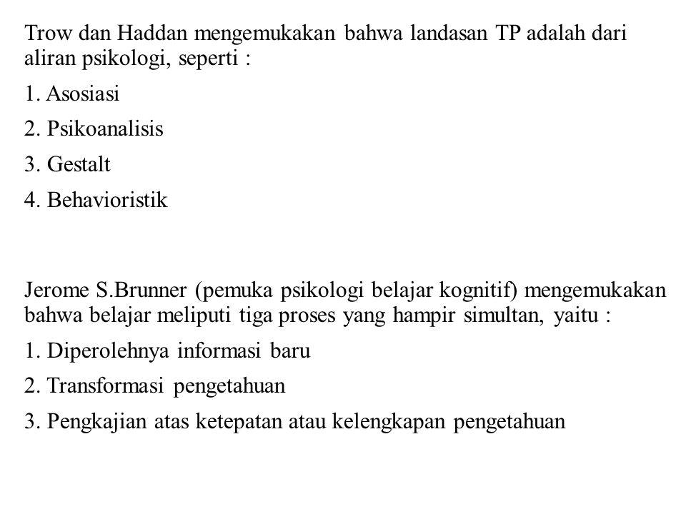 Trow dan Haddan mengemukakan bahwa landasan TP adalah dari aliran psikologi, seperti :