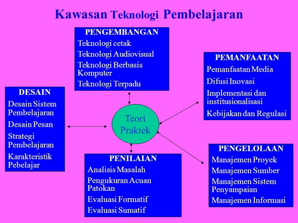 Kawasan Teknologi Pembelajaran