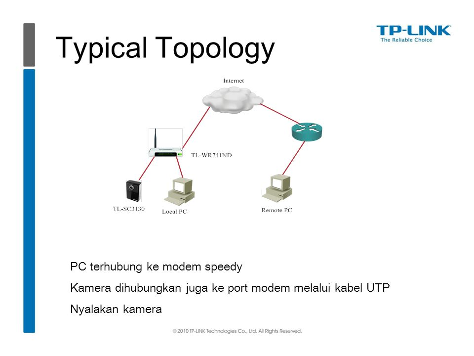 Typical Topology PC terhubung ke modem speedy