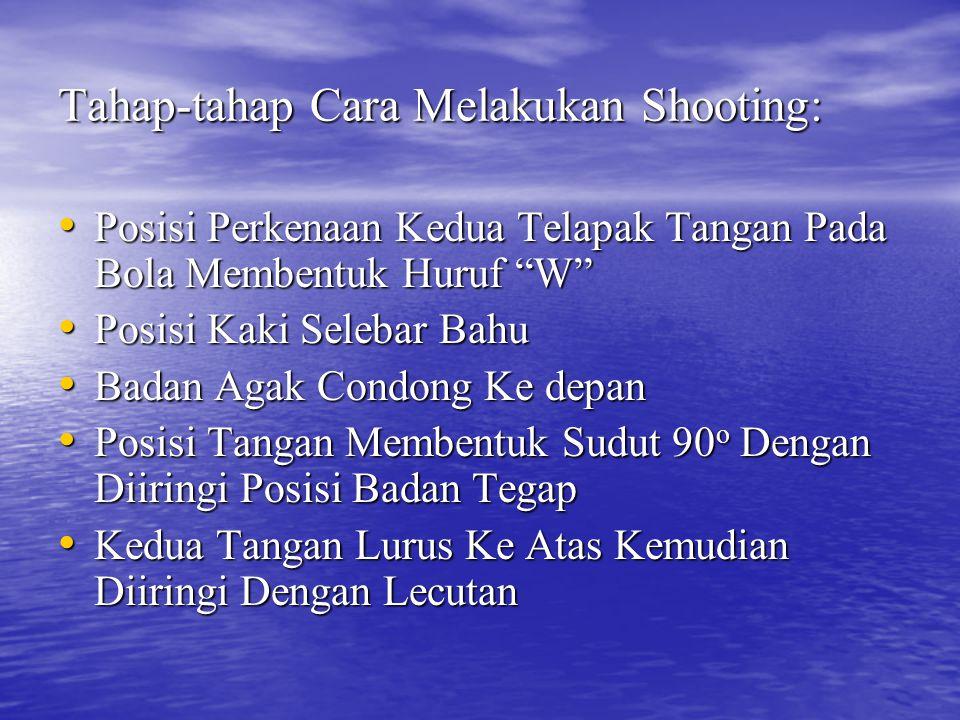 Tahap-tahap Cara Melakukan Shooting: