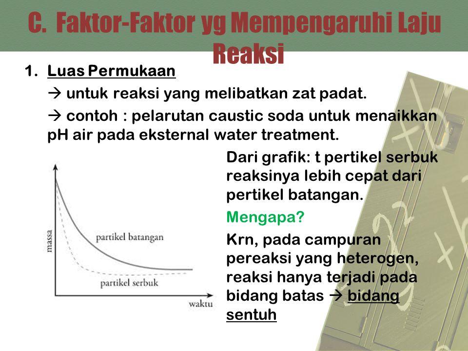 C. Faktor-Faktor yg Mempengaruhi Laju Reaksi