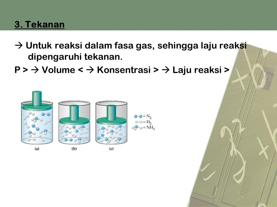 3. Tekanan  Untuk reaksi dalam fasa gas, sehingga laju reaksi dipengaruhi tekanan.