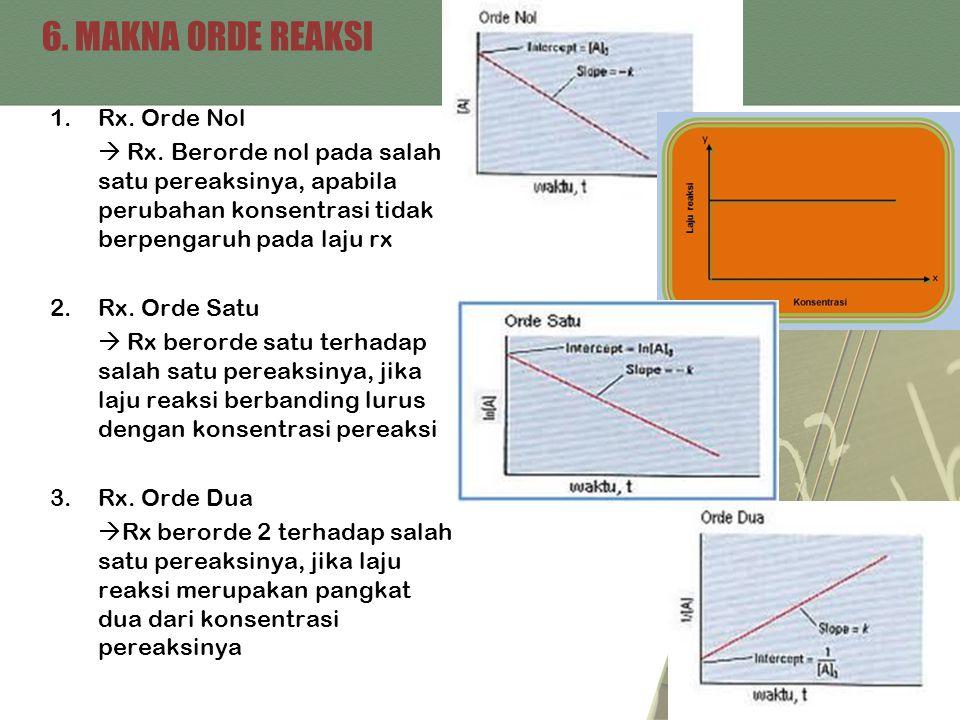 6. MAKNA ORDE REAKSI Rx. Orde Nol