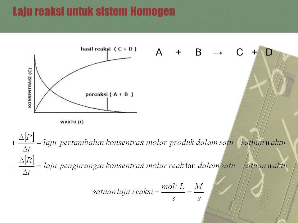 Laju reaksi untuk sistem Homogen