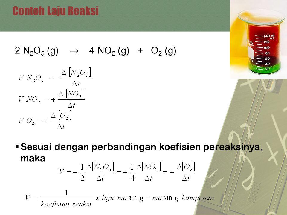 Contoh Laju Reaksi 2 N2O5 (g) → 4 NO2 (g) + O2 (g)