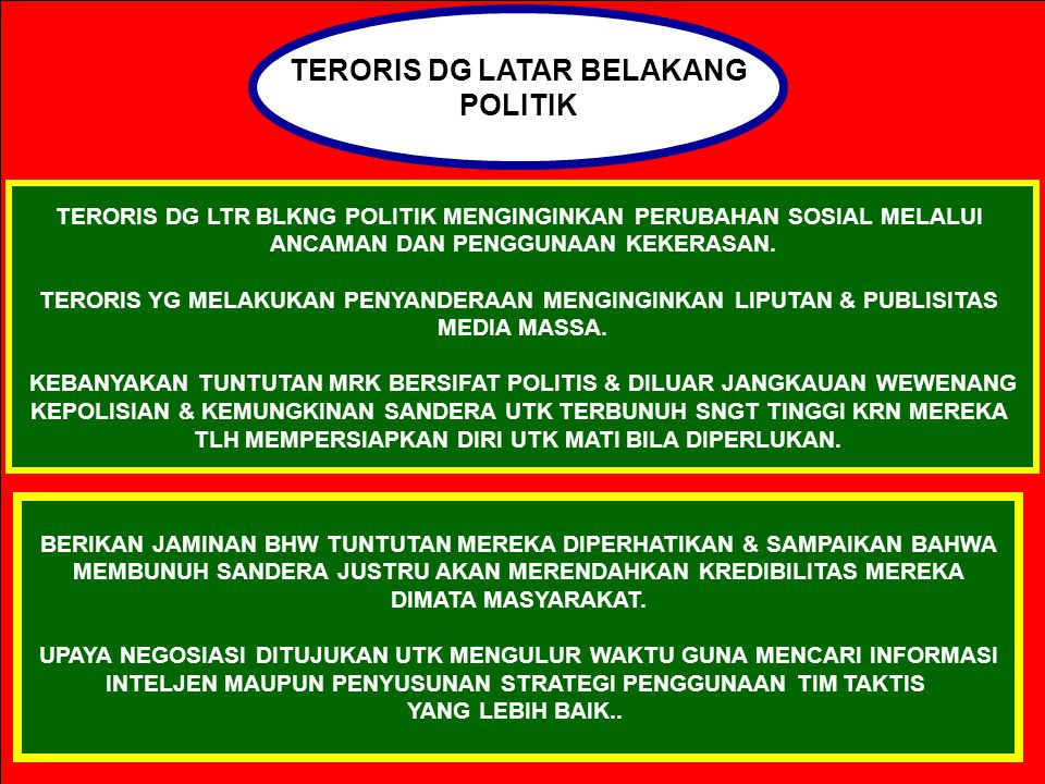 TERORIS DG LATAR BELAKANG POLITIK