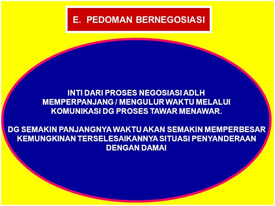 E. PEDOMAN BERNEGOSIASI