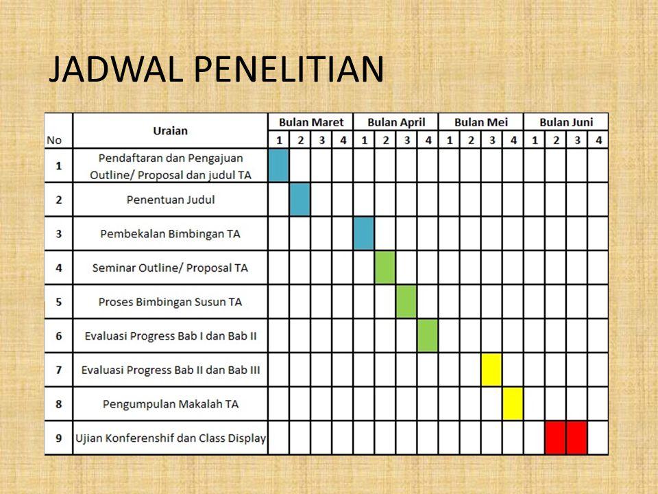 JADWAL PENELITIAN