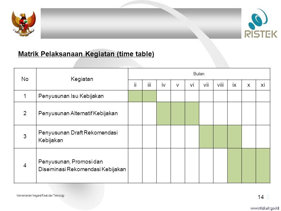 Matrik Pelaksanaan Kegiatan (time table)