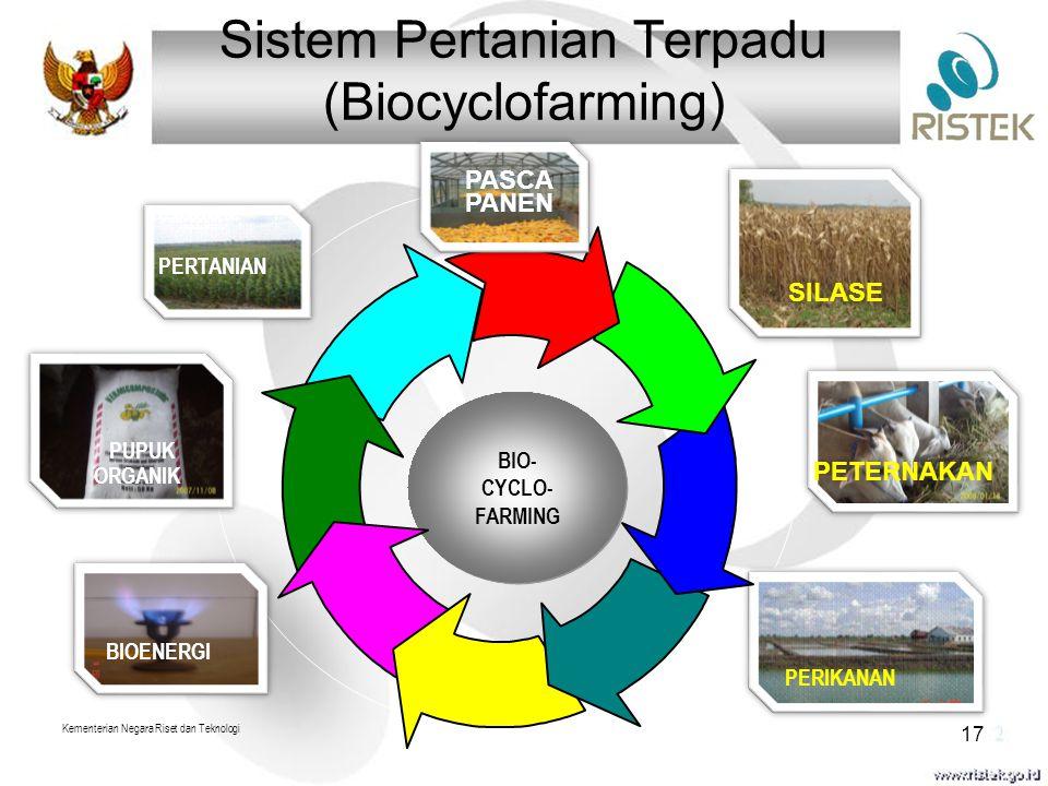 Sistem Pertanian Terpadu (Biocyclofarming)