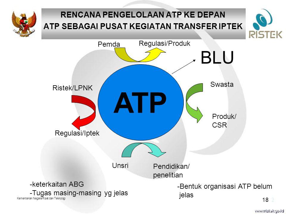 RENCANA PENGELOLAAN ATP KE DEPAN ATP SEBAGAI PUSAT KEGIATAN TRANSFER IPTEK
