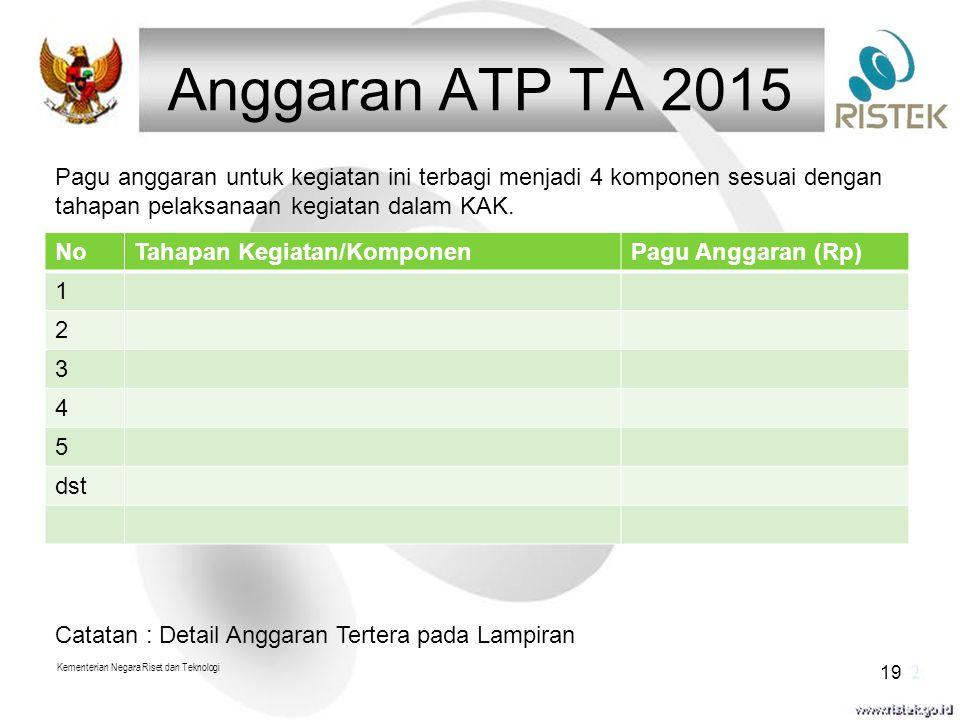 Anggaran ATP TA 2015 Pagu anggaran untuk kegiatan ini terbagi menjadi 4 komponen sesuai dengan tahapan pelaksanaan kegiatan dalam KAK.