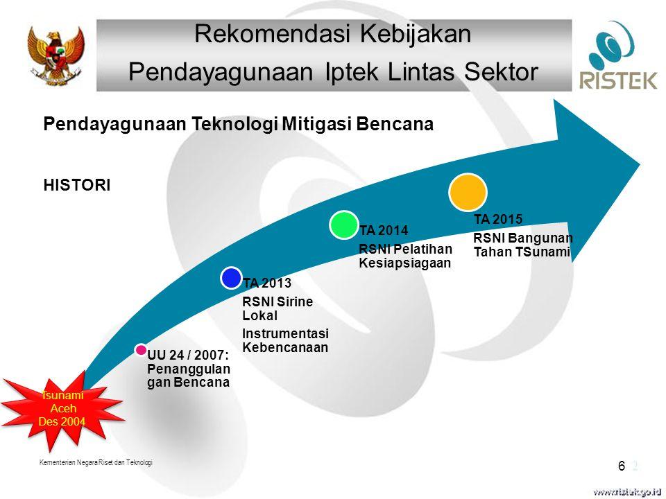 Rekomendasi Kebijakan Pendayagunaan Iptek Lintas Sektor