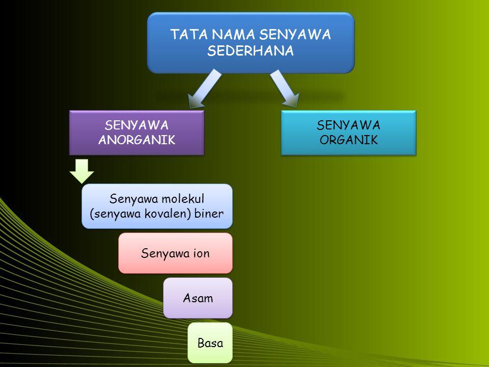 TATA NAMA SENYAWA SEDERHANA