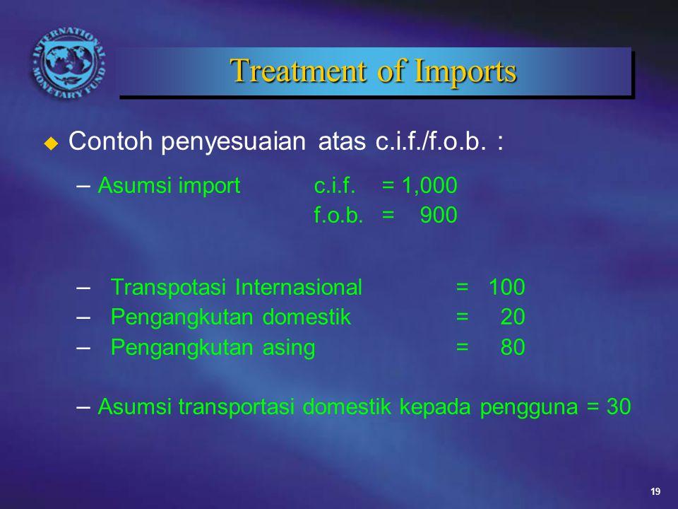Treatment of Imports Contoh penyesuaian atas c.i.f./f.o.b. :