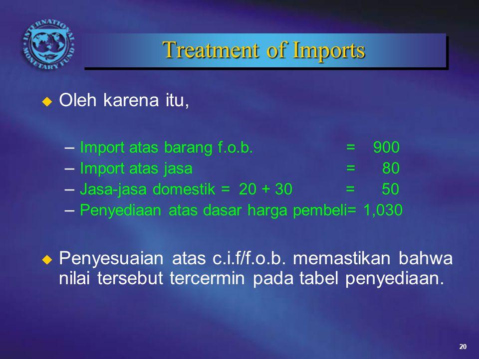 Treatment of Imports Oleh karena itu,