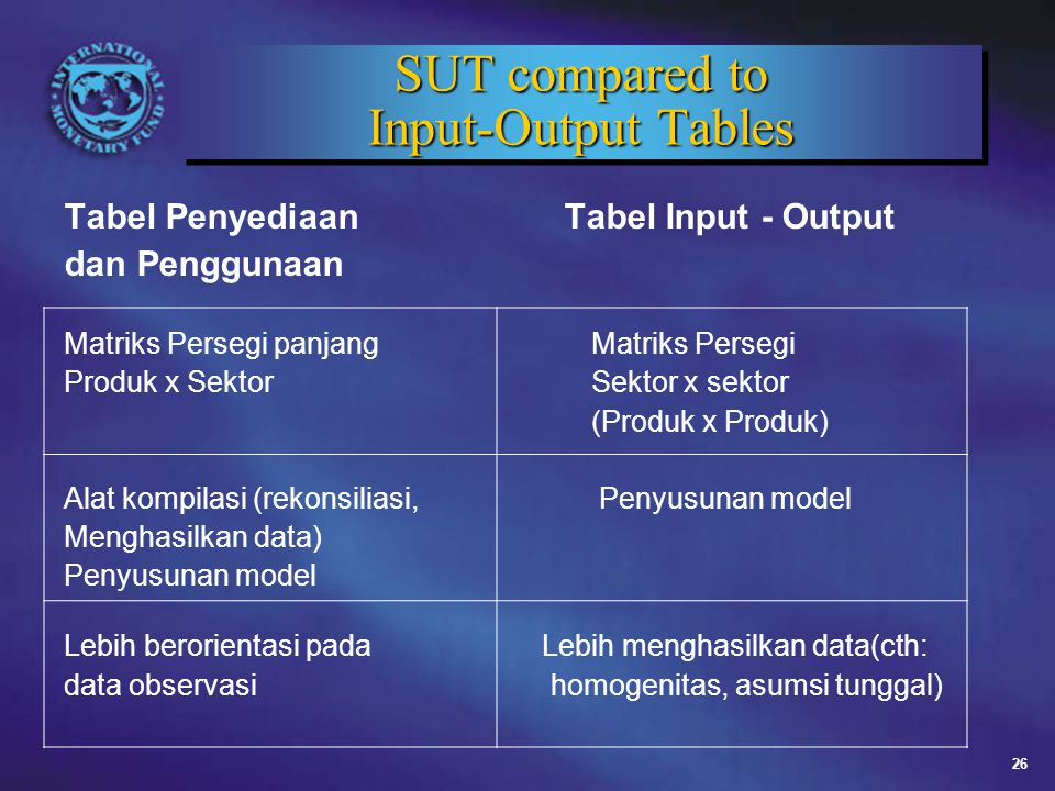 SUT compared to Input-Output Tables