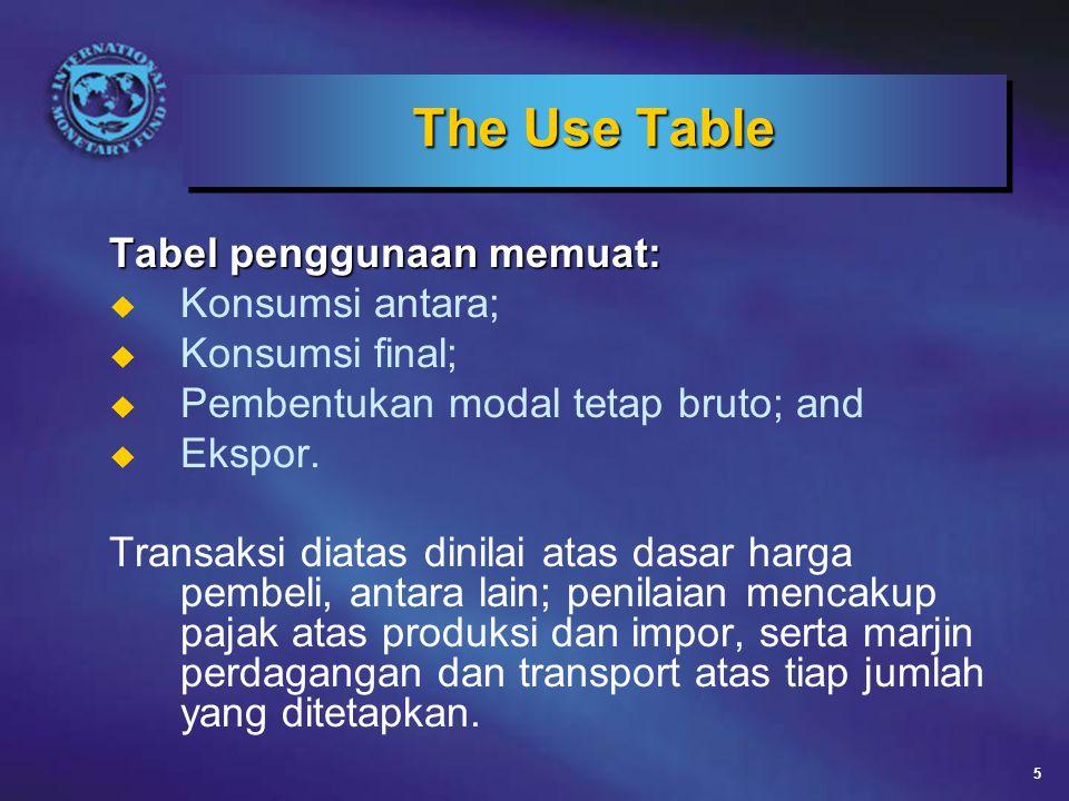 The Use Table Tabel penggunaan memuat: Konsumsi antara;