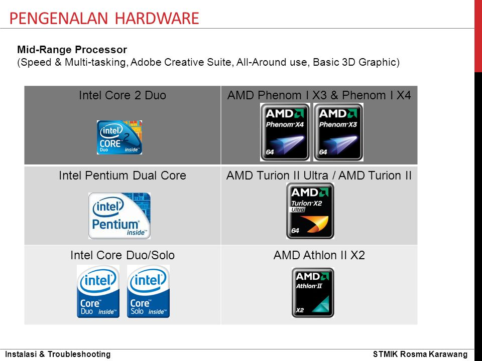 Pengenalan hardware Intel Core 2 Duo AMD Phenom I X3 & Phenom I X4