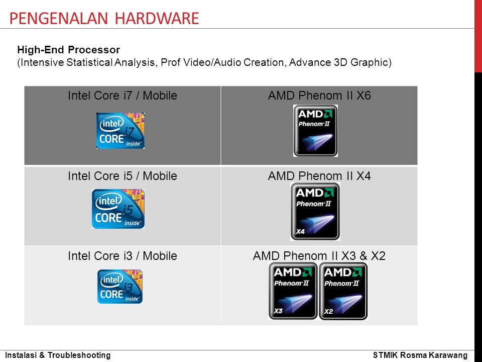 Pengenalan hardware Intel Core i7 / Mobile AMD Phenom II X6