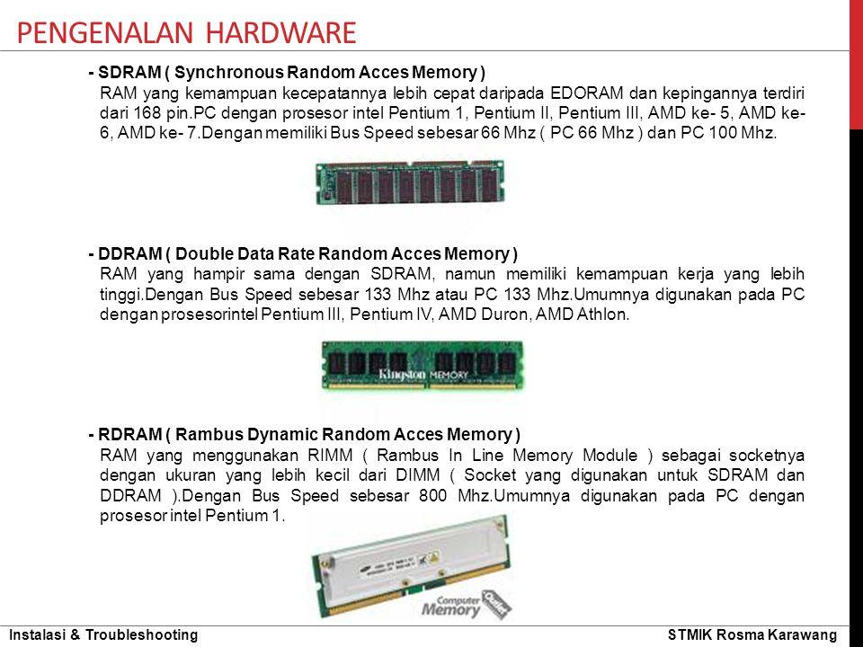 Pengenalan hardware - SDRAM ( Synchronous Random Acces Memory )