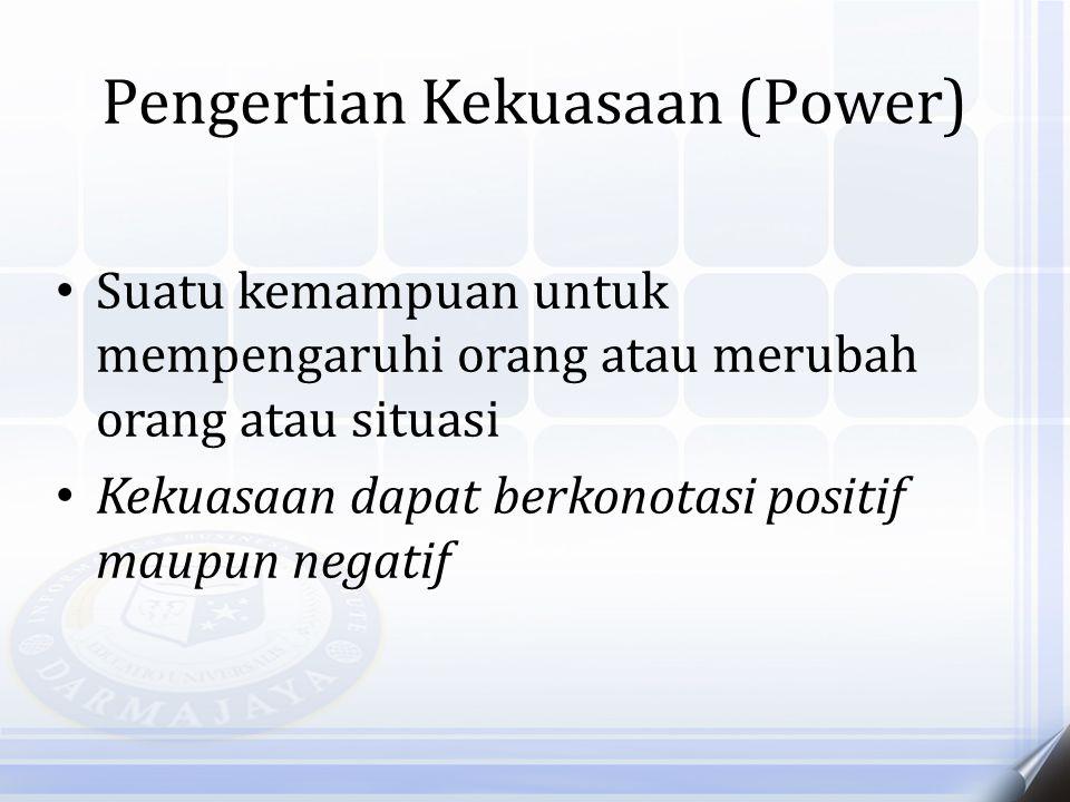 Pengertian Kekuasaan (Power)