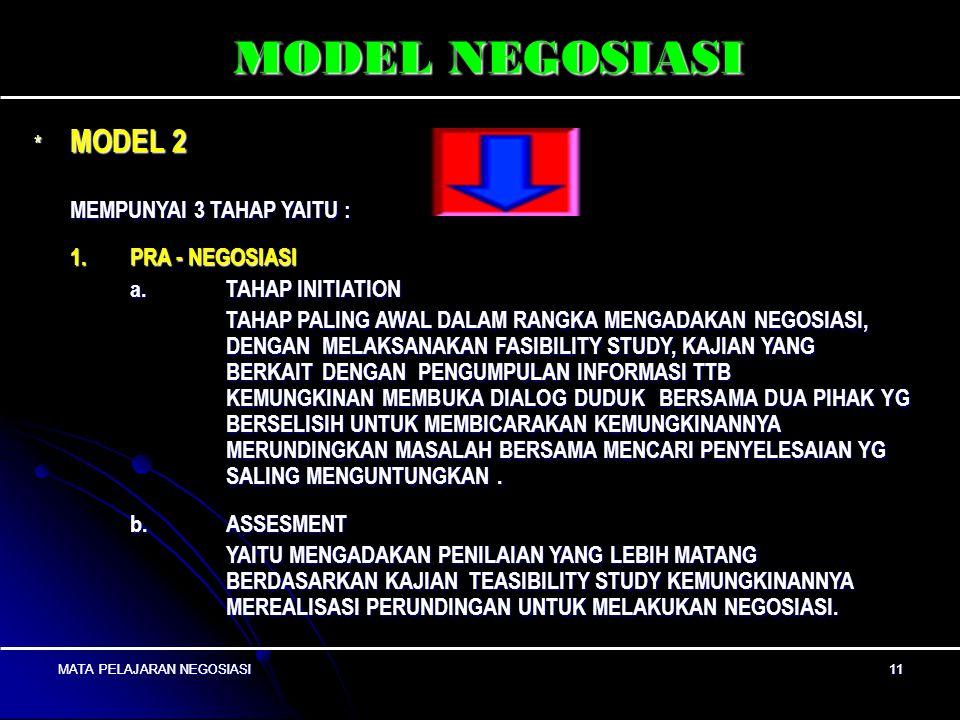 MODEL NEGOSIASI MODEL 2 MEMPUNYAI 3 TAHAP YAITU : 1. PRA - NEGOSIASI
