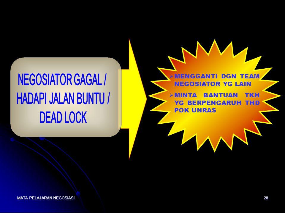 NEGOSIATOR GAGAL / HADAPI JALAN BUNTU / DEAD LOCK
