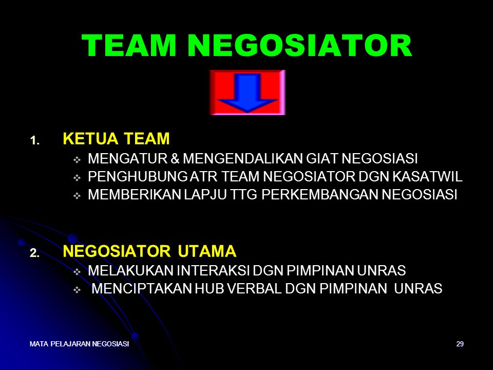 TEAM NEGOSIATOR KETUA TEAM NEGOSIATOR UTAMA