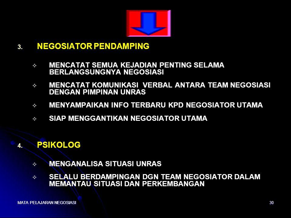 NEGOSIATOR PENDAMPING