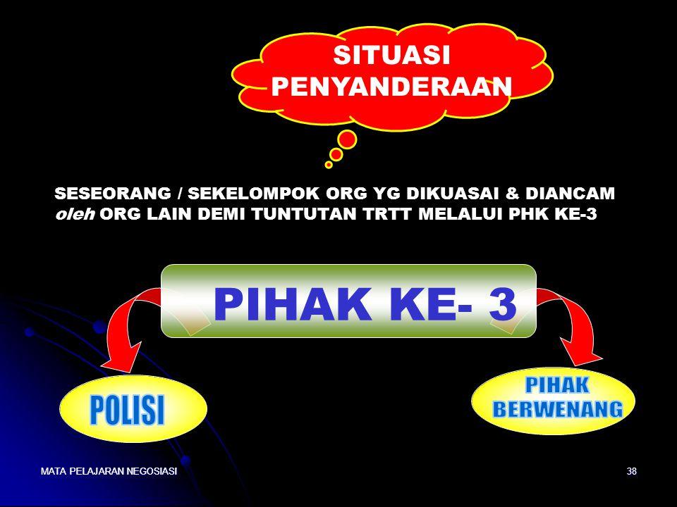 PIHAK POLISI BERWENANG SITUASI PENYANDERAAN PIHAK KE- 3