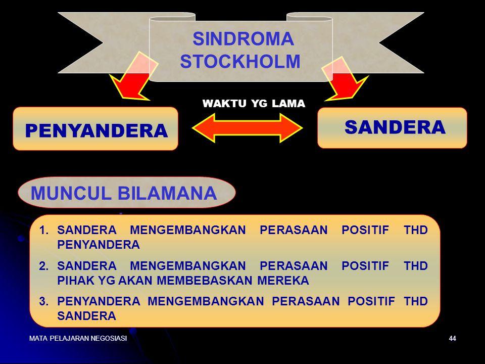 SINDROMA STOCKHOLM SANDERA PENYANDERA MUNCUL BILAMANA :