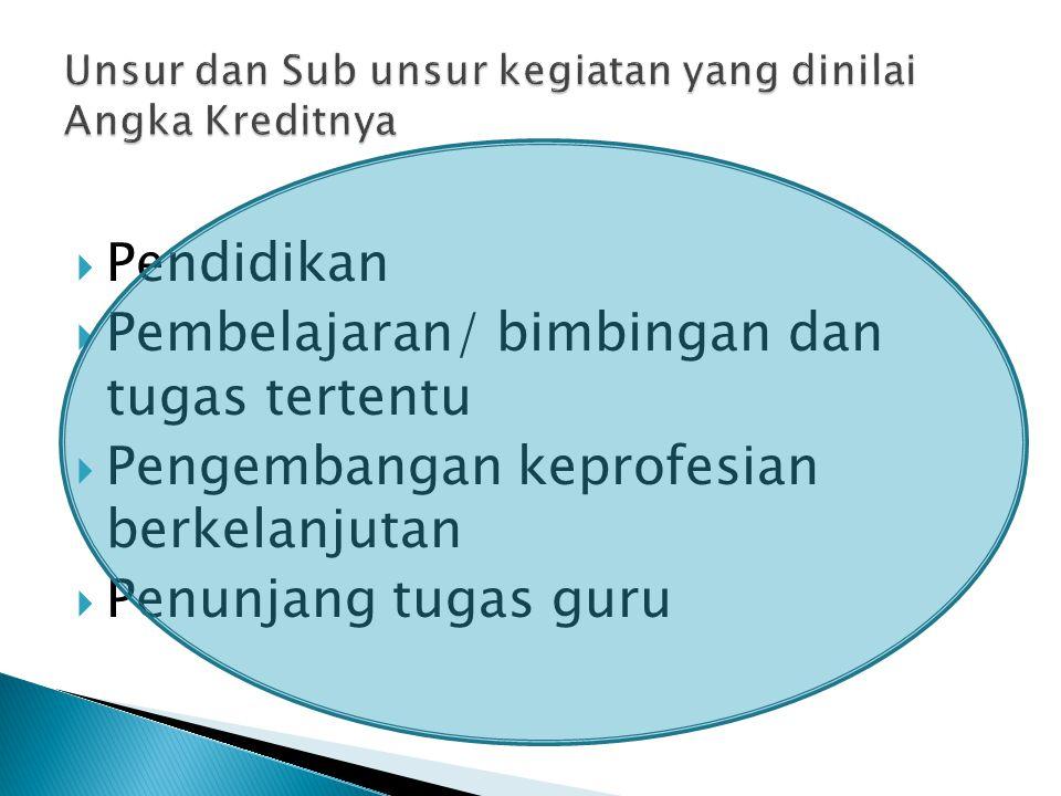Unsur dan Sub unsur kegiatan yang dinilai Angka Kreditnya