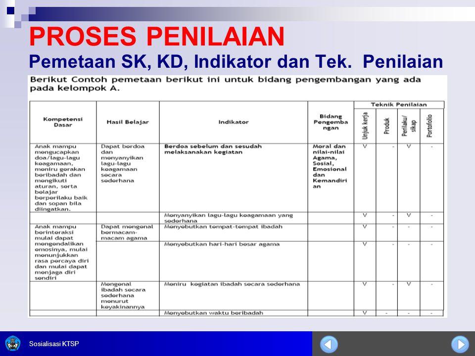 PROSES PENILAIAN Pemetaan SK, KD, Indikator dan Tek. Penilaian