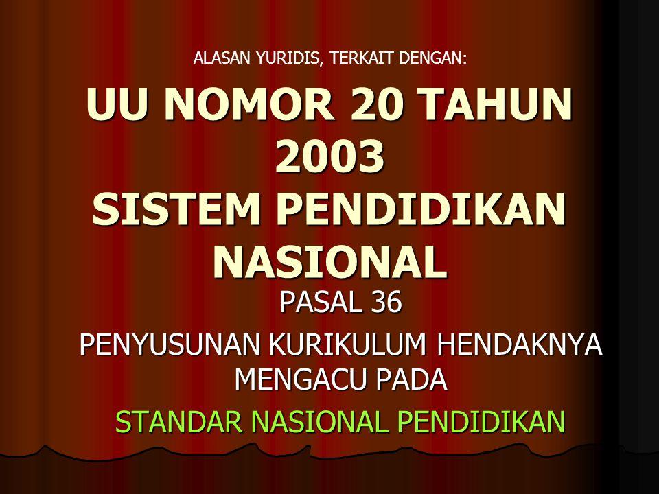 UU NOMOR 20 TAHUN 2003 SISTEM PENDIDIKAN NASIONAL