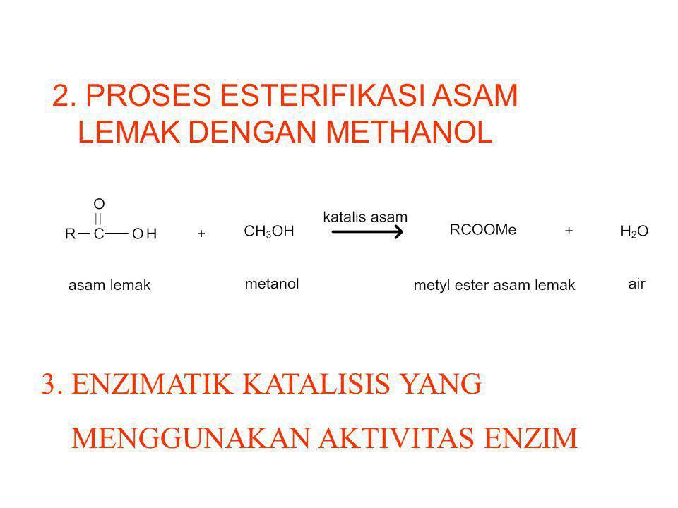 2. PROSES ESTERIFIKASI ASAM LEMAK DENGAN METHANOL